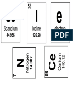 Periodic Table of Elements Science Letters