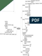 modelo innovador.pdf