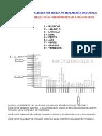 UPA - Ligações.pdf