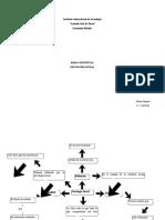 Mapa Piscologia Social
