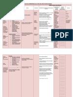 Planificación Anual MATEMATICAS