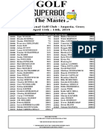 2019 Masters Third-round Matchup Props