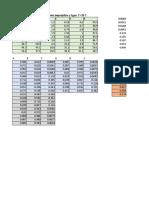 Datos Para Grafica OPIII