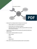 The Servuction Model Social Media