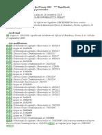 Lege_303_2004_R_18_10_2018.pdf