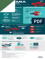 Iron Infographic