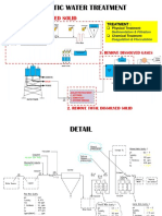 SCHEMATIC WATER TREATMENT - Copy.pptx