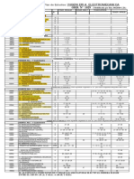 Plan Electromecanica 2016