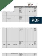 Matriz de Identificación de Peligros y Evaluación Del Riesgo Recursos Humanos(1)