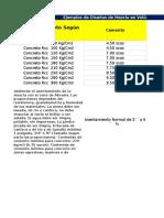volumenes en m3 de agregados para concreto