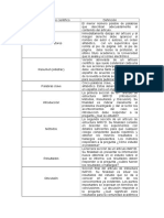 Partes del artículo científico 2 (1).docx
