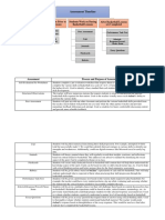 Digital Unit Assessments