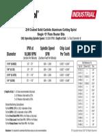 ZrN Aluminum O Flute Speed Chart v6