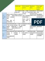 Habilidades PC1 fisica