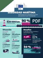 Maritime Security Es