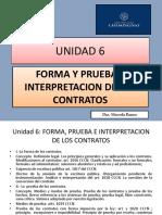 Unidad 6 Forma y Prueba e Interpretación 2019