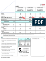 Product Code and Descriptions for Pos Malaysia Track Trace System