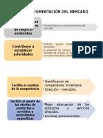 FINES DE LA SEGMENTACIÓN DEL MERCADO.pptx