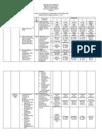 Teacher-I-II-III-IPCRF 2017.docx