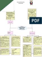 Untitled Diagram cap 16.pdf