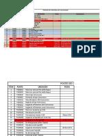 Postes de Control (Sueño - Velocidad y Reasignación)10!05!2016