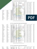 Phase-5-full-list.pdf