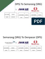 AIRLINES DPS&SUMBAWA BESAR.pptx