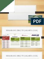 Daftar Airlines
