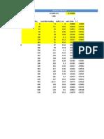 dokumen.tips_tabel-excel-cth-perhitungan-mekanika-tanah.xlsx