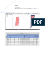 Ubc 97 Type 1 Irregularity Check