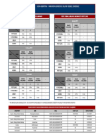 Shipping Schedule