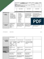 Week 2 - Personal Development June 12.docx