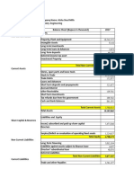 Aisha Steel Annual Report 2015