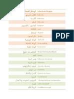 istilah pdpc