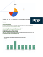 learner analysis for staff development