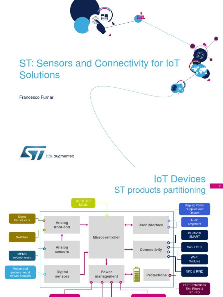 ST Sensor Connectivity IOT pdf | Bluetooth | Wi Fi