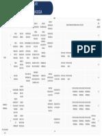 mapa-pedagogia