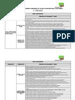 matriz competencias capacidades e indicadores del las area de matemática rm n° 199-2015-minedu