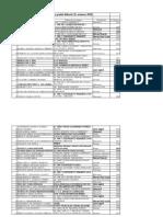Candidați Înscriși Cu Dos Gr2 2020