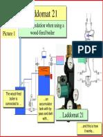 Laddomat21_E.pdf