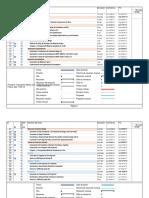 3.Project-hoja de Planificacion y Programacion