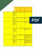 FDD LTE Parameter Mapping_V2.0