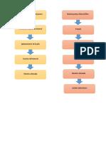 diagrama bloques.docx