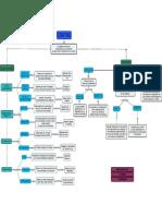 MAPA CONCEPTUAL COSTOS.pdf