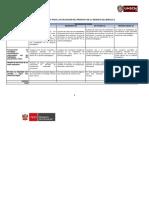 4 Evaluación de Los Aprendizajes m2