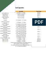 Jeep Wrangler JK capacities.pdf