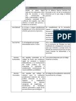 API N°1.docx