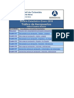 Estadisticas Trafico de Aeropuertos Enero 2018.xlsx