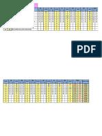 Examen 2do i Bimestre 1 AP