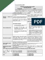 Tax. Reembolso de Gastos i. 24.06.2013